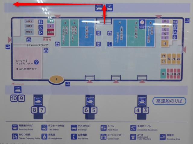 石垣港離島ターミナルカリー観光バス乗り場。