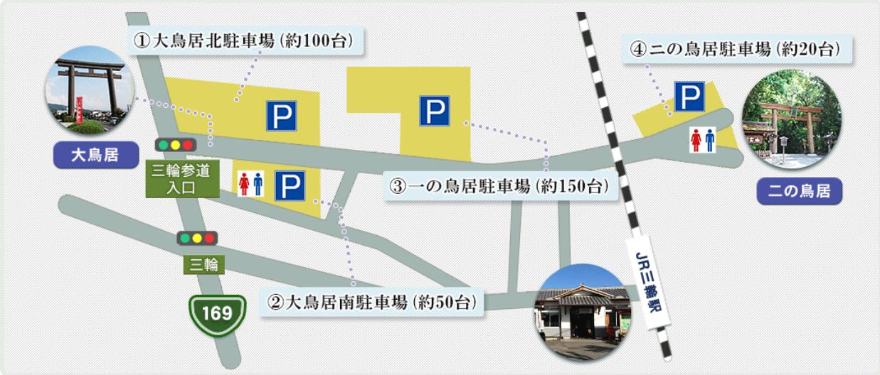 大神神社 無料駐車場